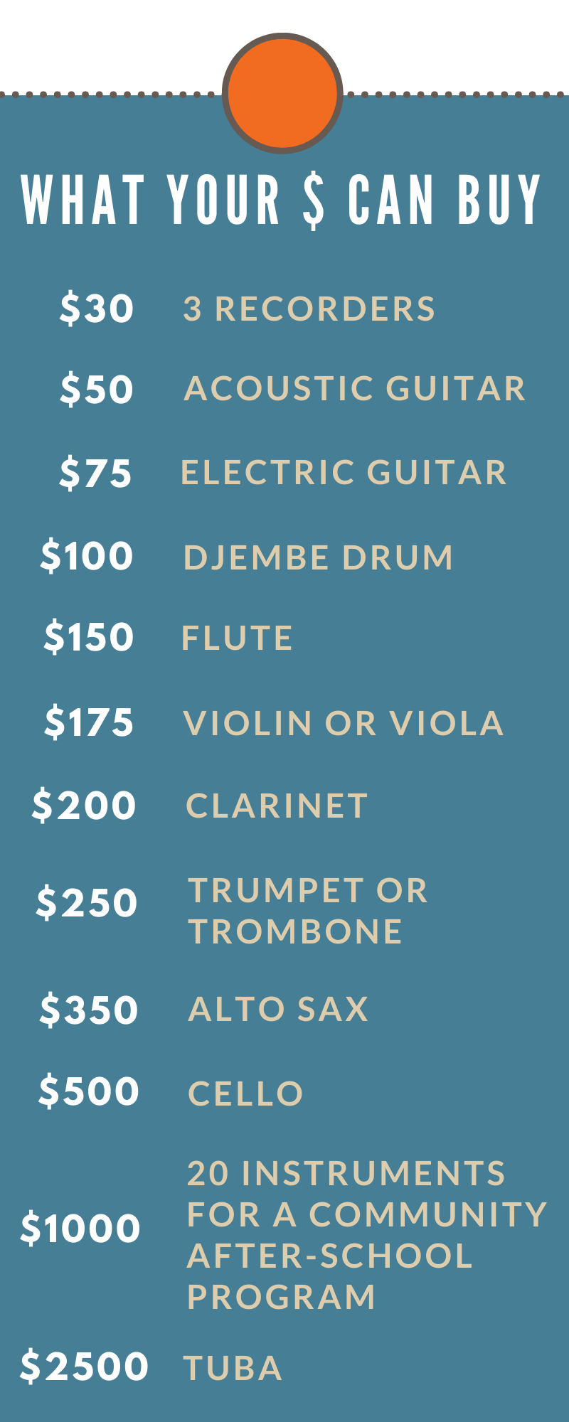 Hungry for Music donate